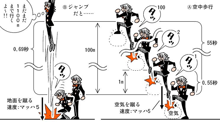 【急募】二段ジャンプのコツ教えろください!!!