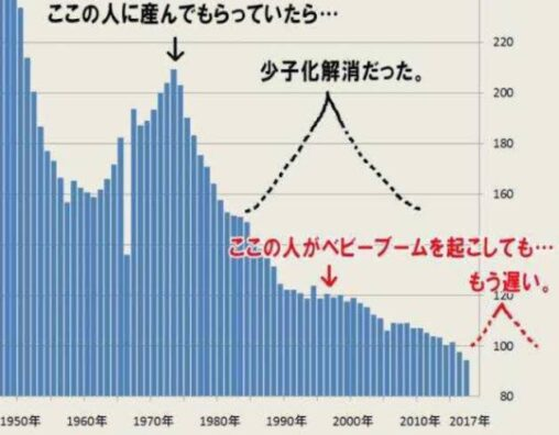 【回避不可!】日本の少子化過疎化に危機感を覚えない人が多すぎて恐ろしい