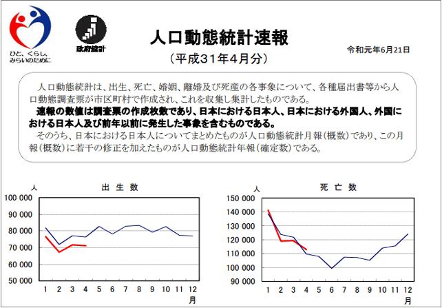 【日本ピンチ!】もう分かりきった事実、今年の出生数86万人www