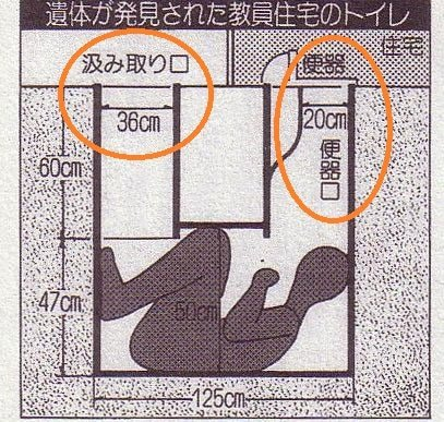 【ウム、覗くためか?】便器の中で死んだ事件って本当に謎だよな。
