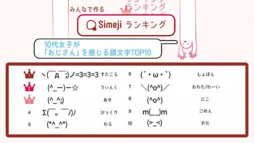 【(´・ω・`)】10代女子4000人に聞いた「オジサン」を感じる顔文字は?アプリ調査