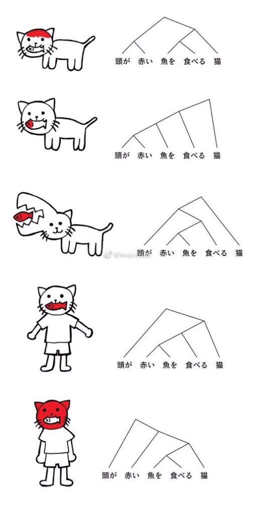 【英語やハングルも…】日本語が欠陥言語だと一目で分かる画像が見つかる