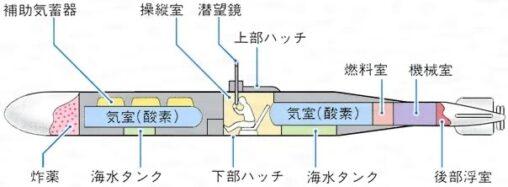 【怖い攻撃!】人間魚雷ヤバすぎワロタ