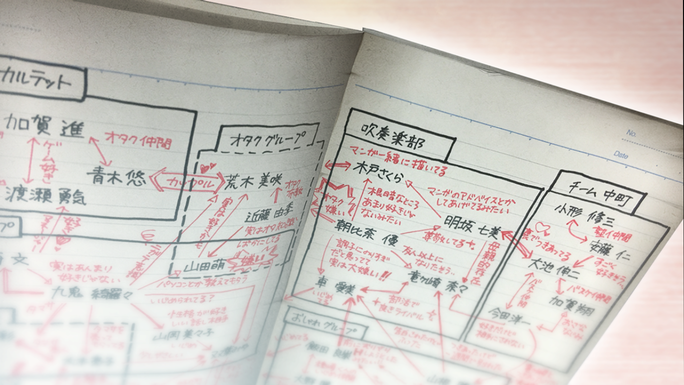 【分析力】JKさん、クラスの輪に入るためにクラスの人間関係を全てノートに記してしまう