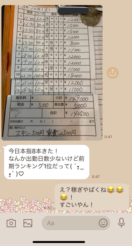 【税金500円!】人気風俗嬢の1日