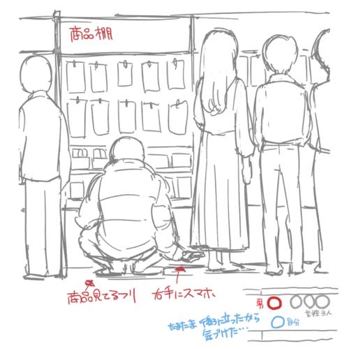 【警戒】女さん「お店でしゃがんでるやつは盗撮犯だから気を付けて」