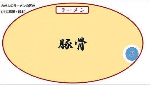福岡人のラーメン認識がヤバい「おいどんたちは豚骨しか愛せないばいたい!!!!」