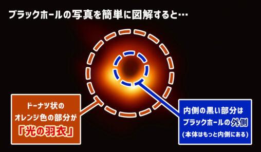 ブラックホールの撮影に成功 ノーベル賞受賞(画像あり)